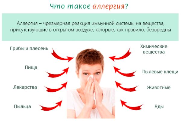 Как вылечить аллергию навсегда - перечень действенных процедур