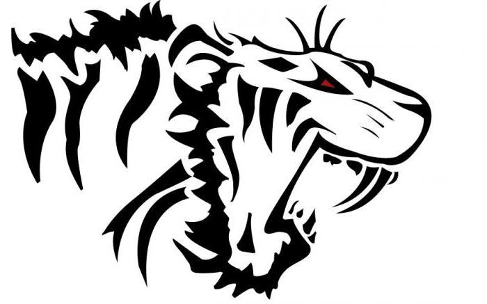 Коза и Тигр: совместимость в отношениях