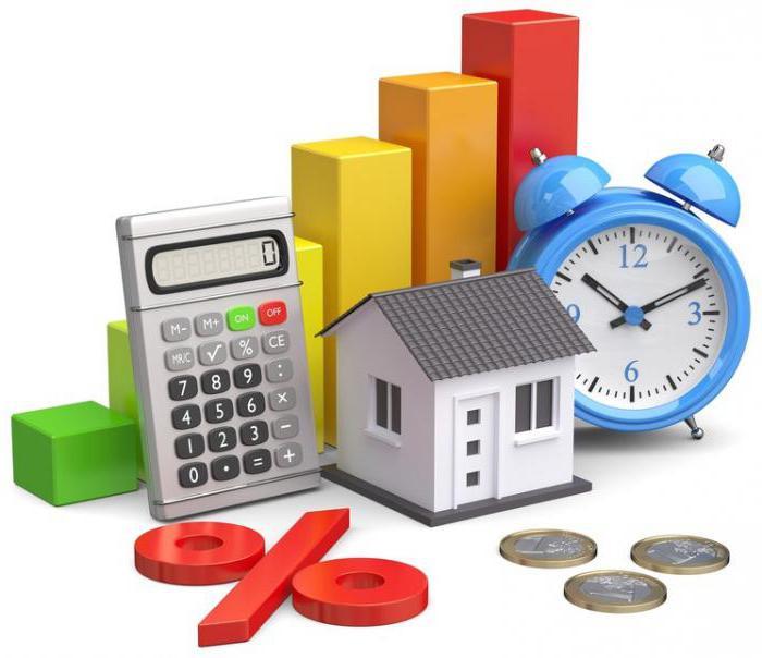 Коэффициент износа основных средств: значение и определение